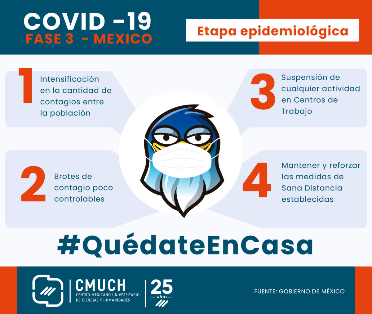 Compromiso social ante la Fase 3 por Coronavirus